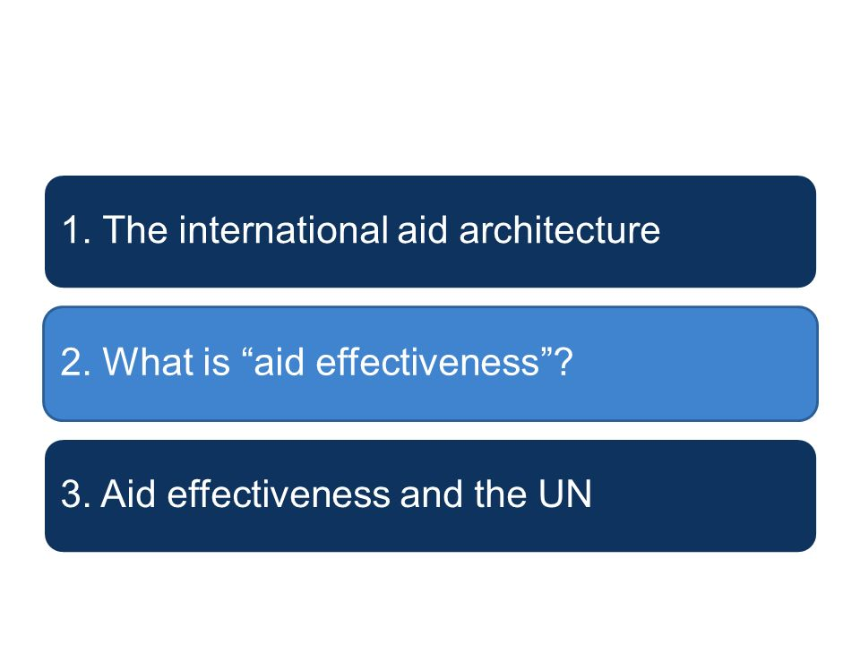 1. The international aid architecture