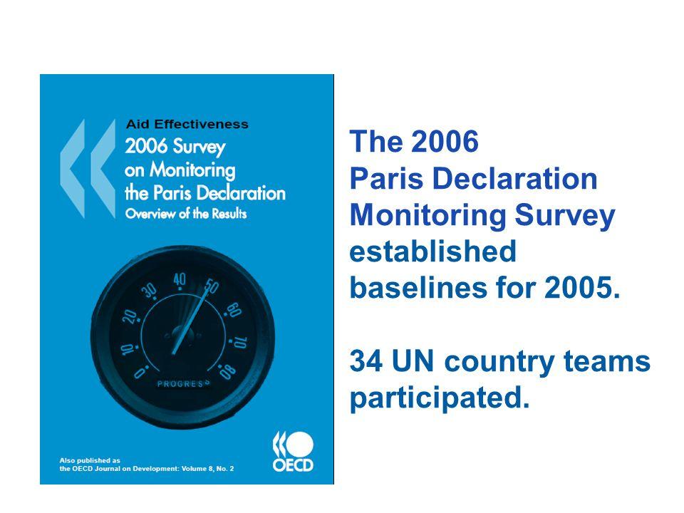 The 2006 Paris Declaration Monitoring Survey established baselines for 2005.