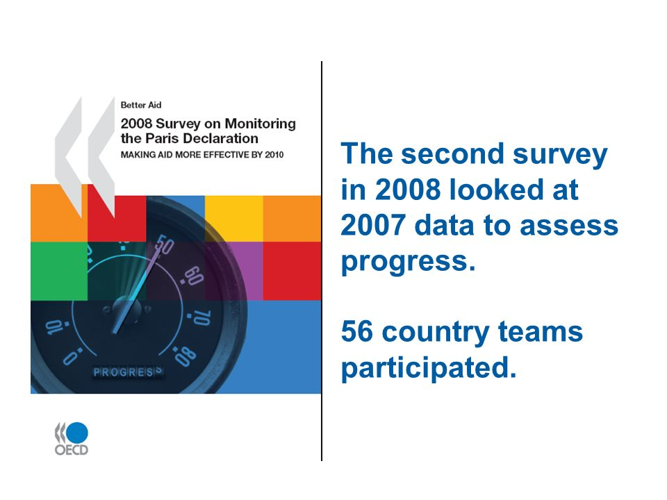 The second survey in 2008 looked at 2007 data to assess progress