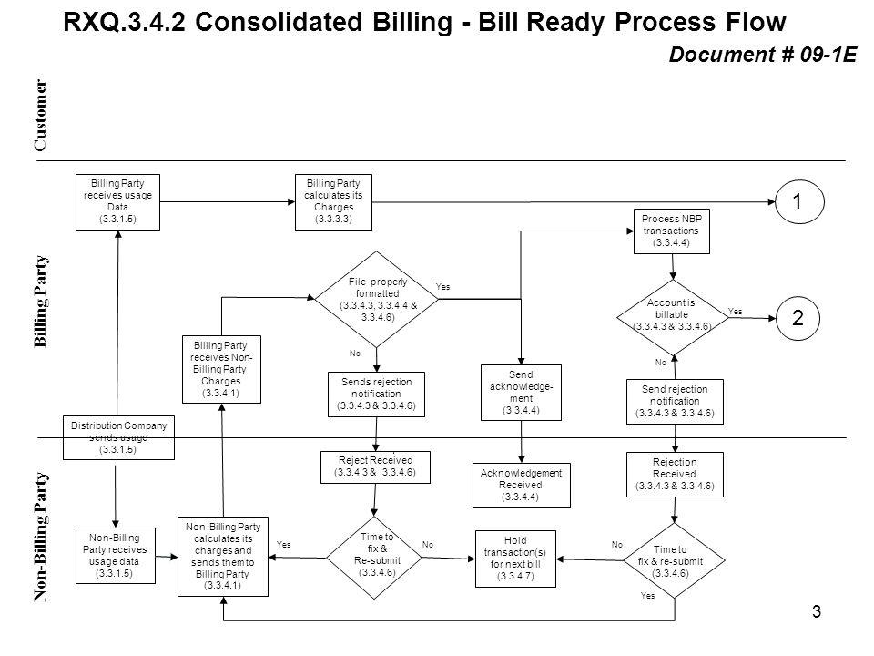 transaction(s) for next bill