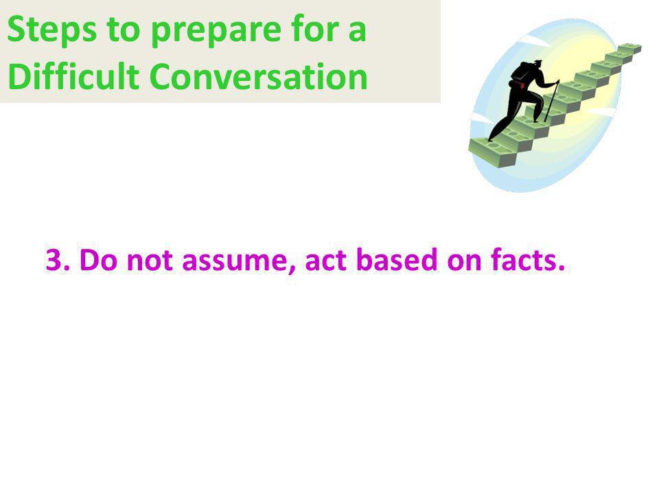 Difficult Conversation