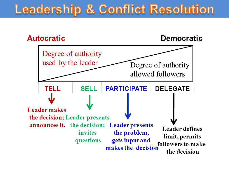 Leadership & Conflict Resolution