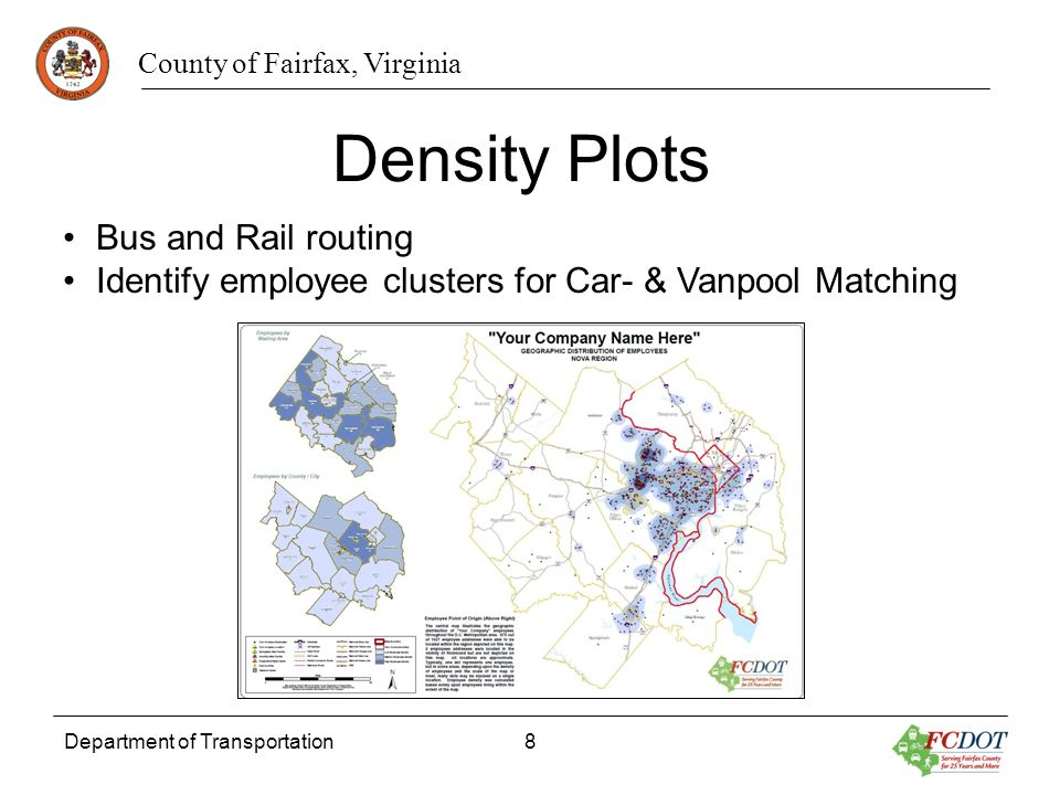 Density Plots Bus and Rail routing