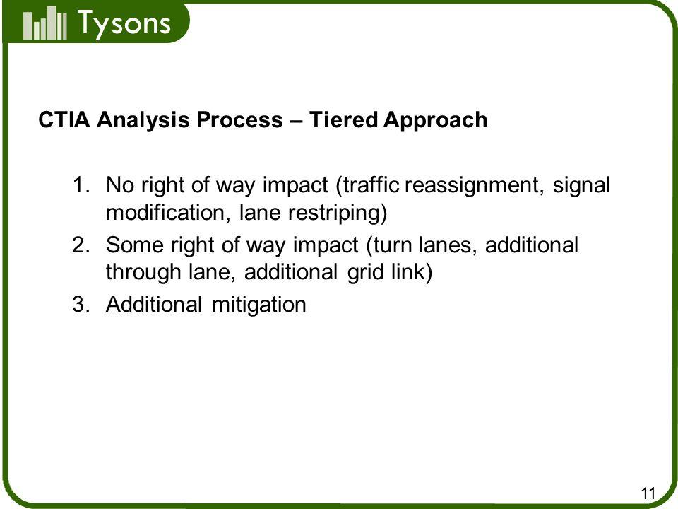 CTIA Analysis Process – Tiered Approach