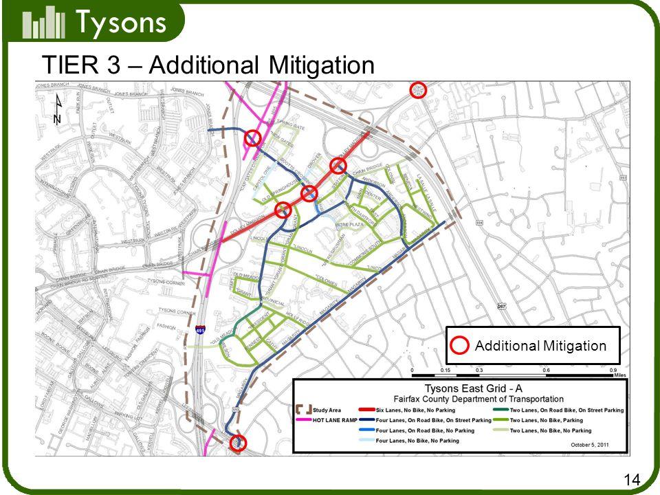 TIER 3 – Additional Mitigation