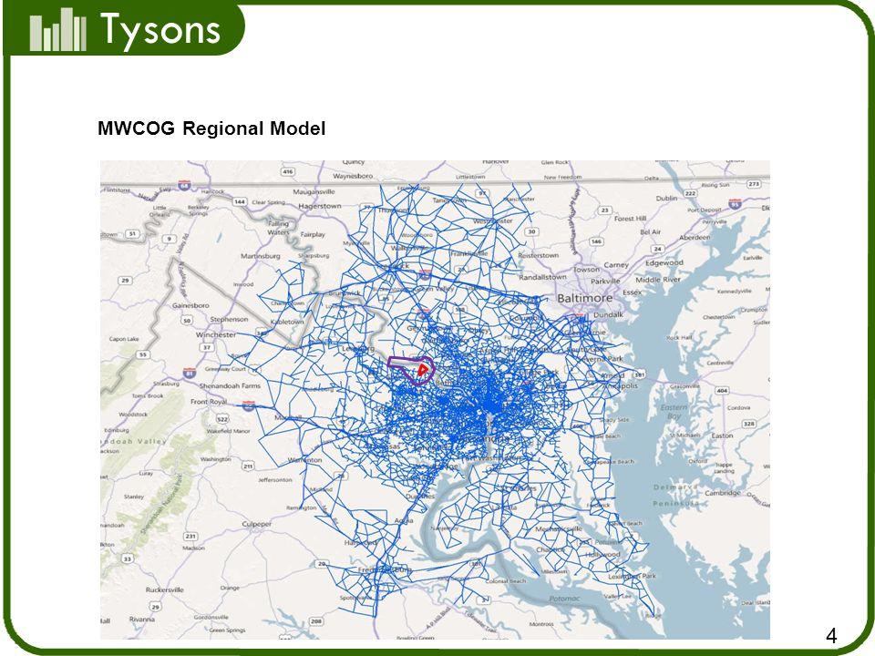 MWCOG Regional Model