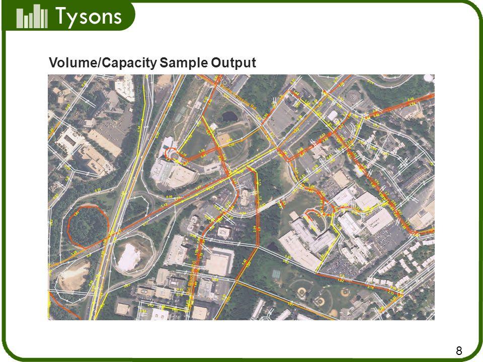 Volume/Capacity Sample Output
