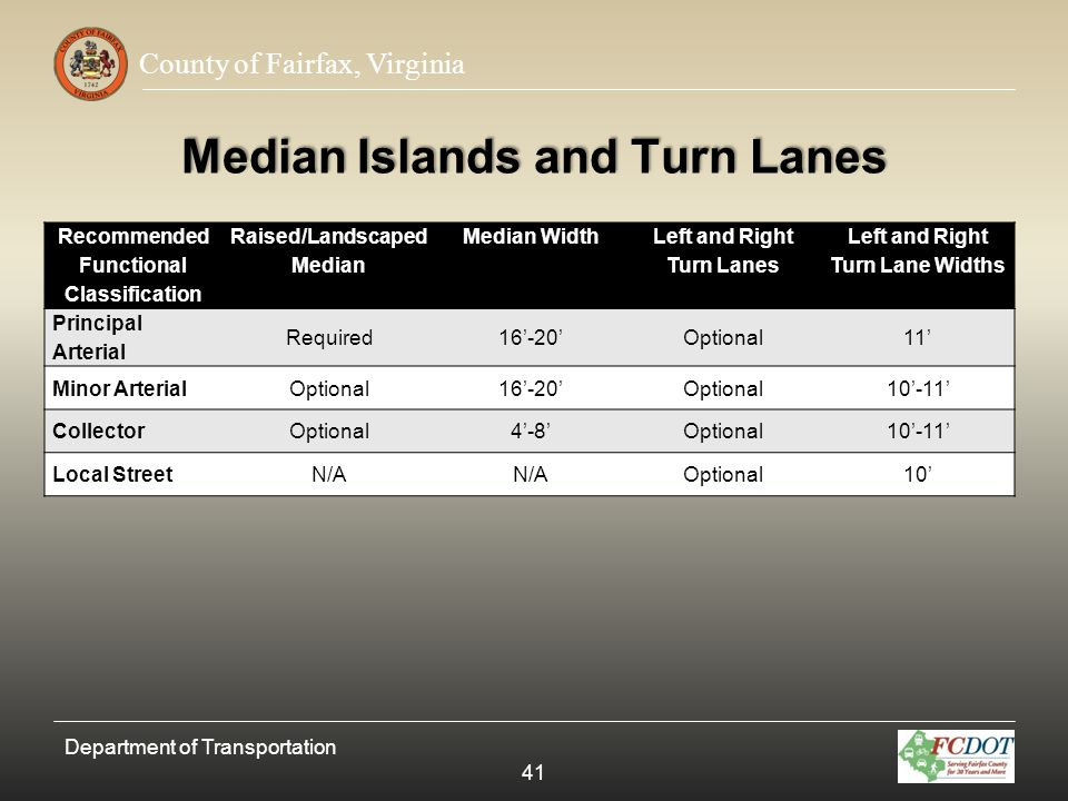 Median Islands and Turn Lanes