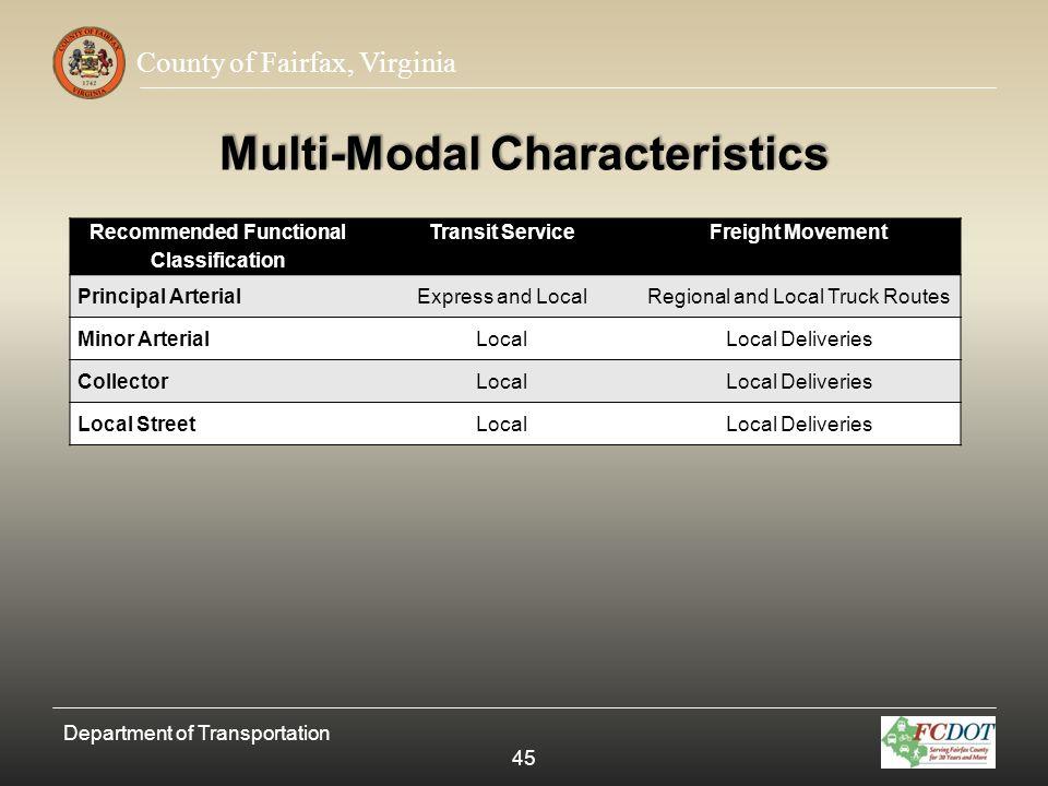 Multi-Modal Characteristics