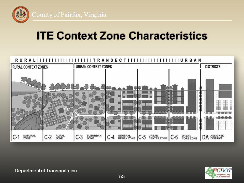 ITE Context Zone Characteristics