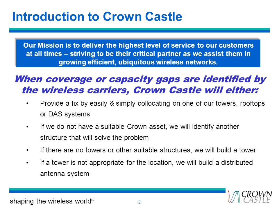 Introduction to Crown Castle