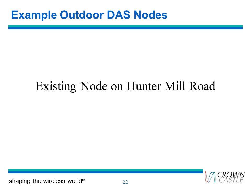 Example Outdoor DAS Nodes