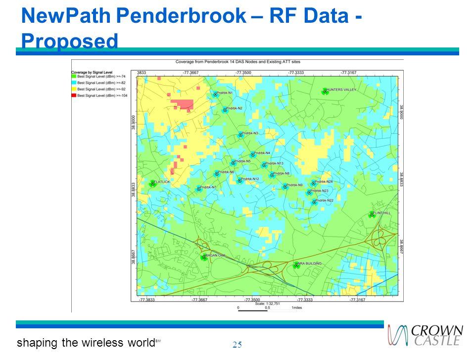 NewPath Penderbrook – RF Data - Proposed
