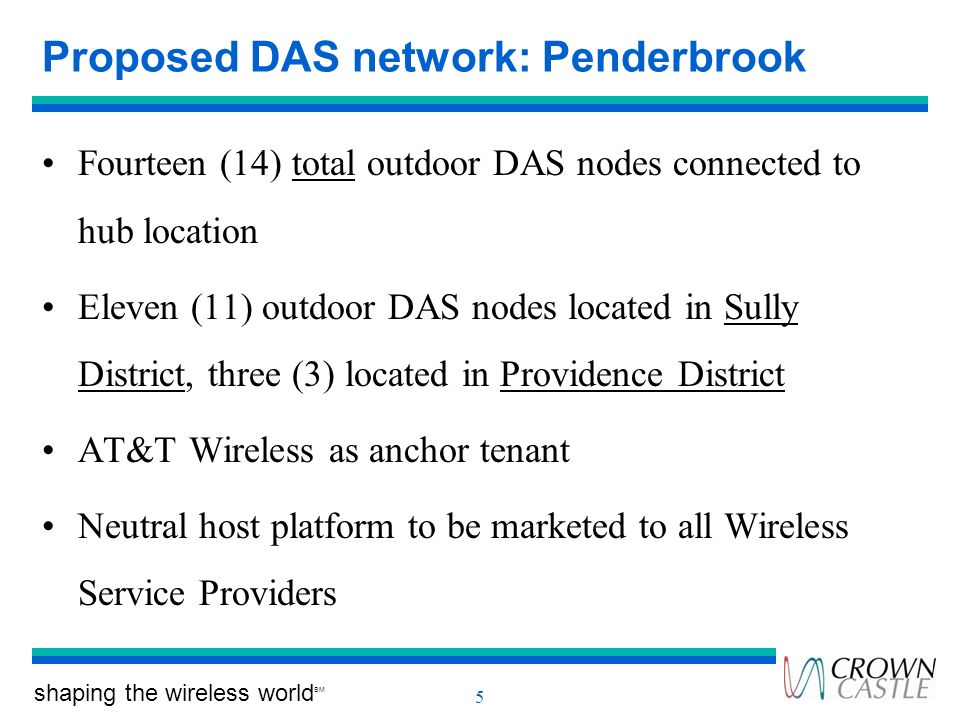 Proposed DAS network: Penderbrook