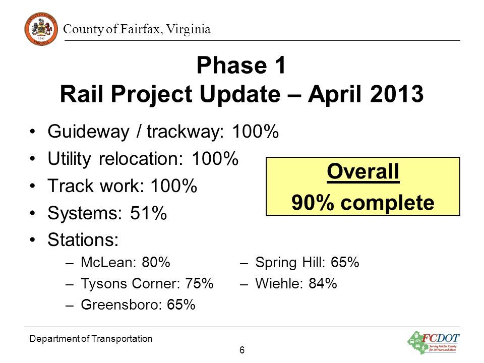 Phase 1 Rail Project Update – April 2013