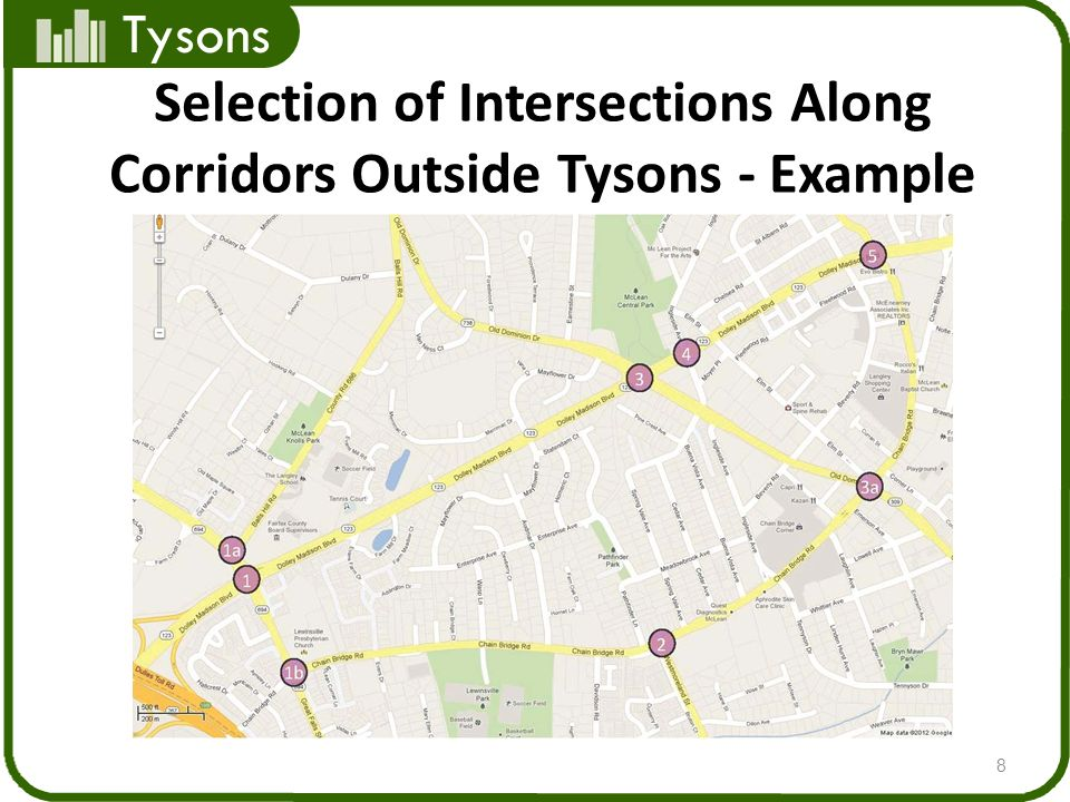 Selection of Intersections Along Corridors Outside Tysons - Example