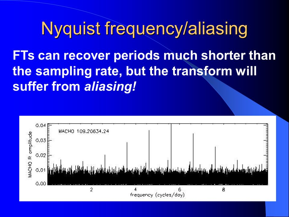 Nyquist frequency/aliasing