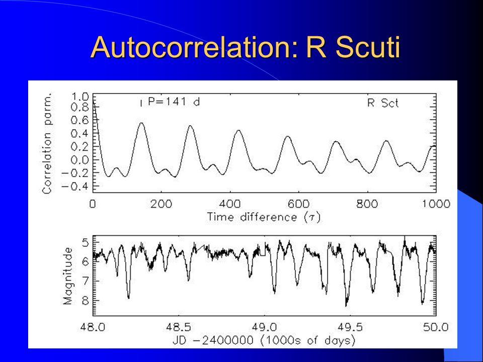 Autocorrelation: R Scuti