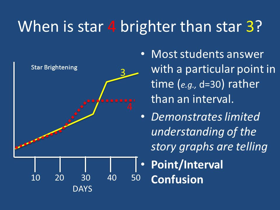 When is star 4 brighter than star 3