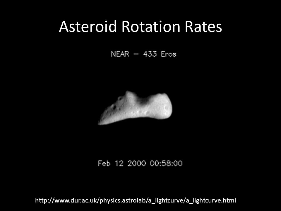 Asteroid Rotation Rates