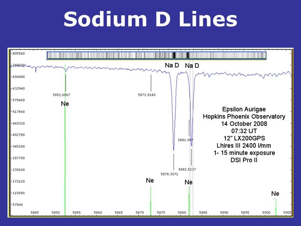 Sodium D Lines .