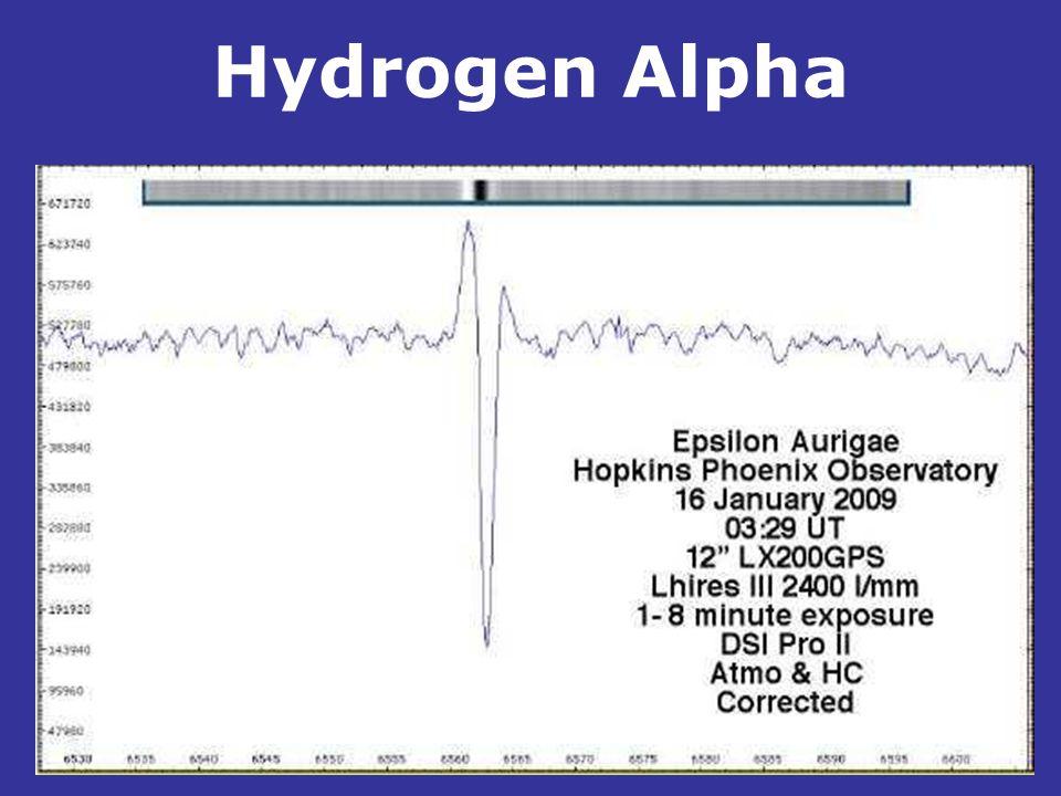 Hydrogen Alpha .