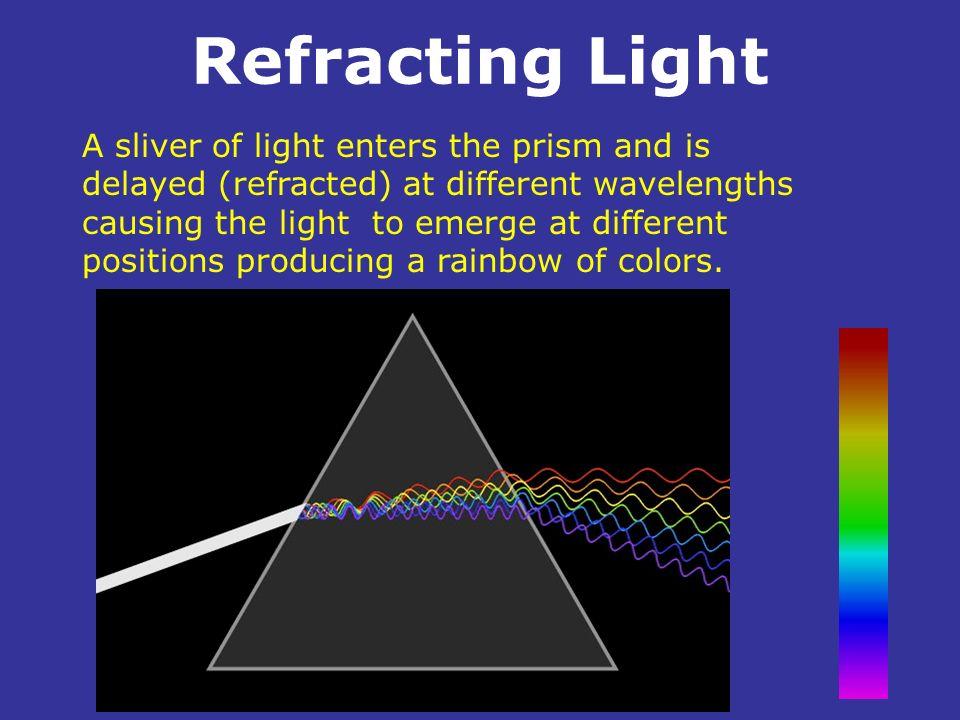 Refracting Light