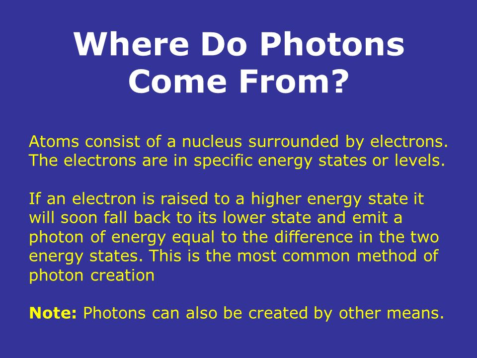 Where Do Photons Come From