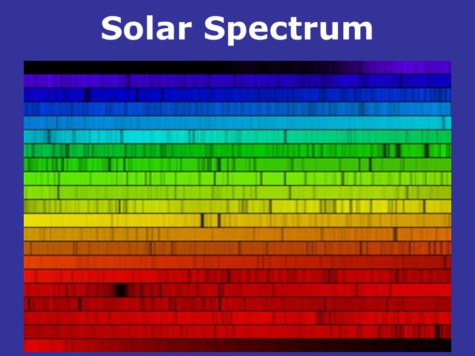 Solar Spectrum .