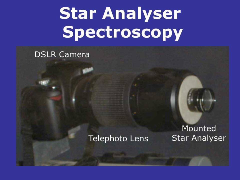 Star Analyser Spectroscopy