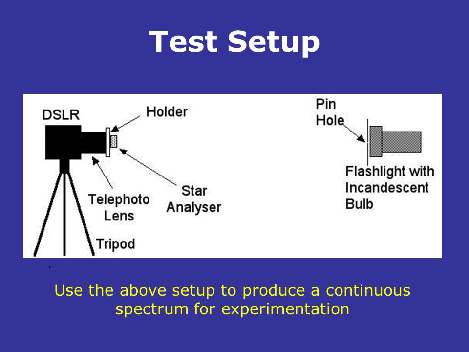 Test Setup . . Use the above setup to produce a continuous spectrum for experimentation