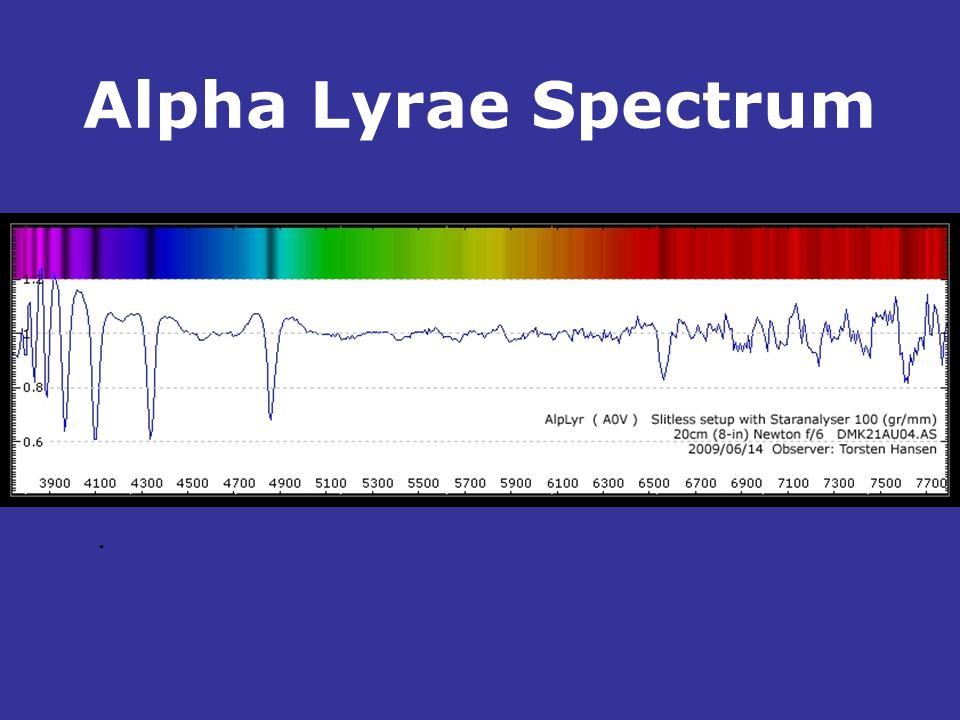 Alpha Lyrae Spectrum Raw Spectrum .