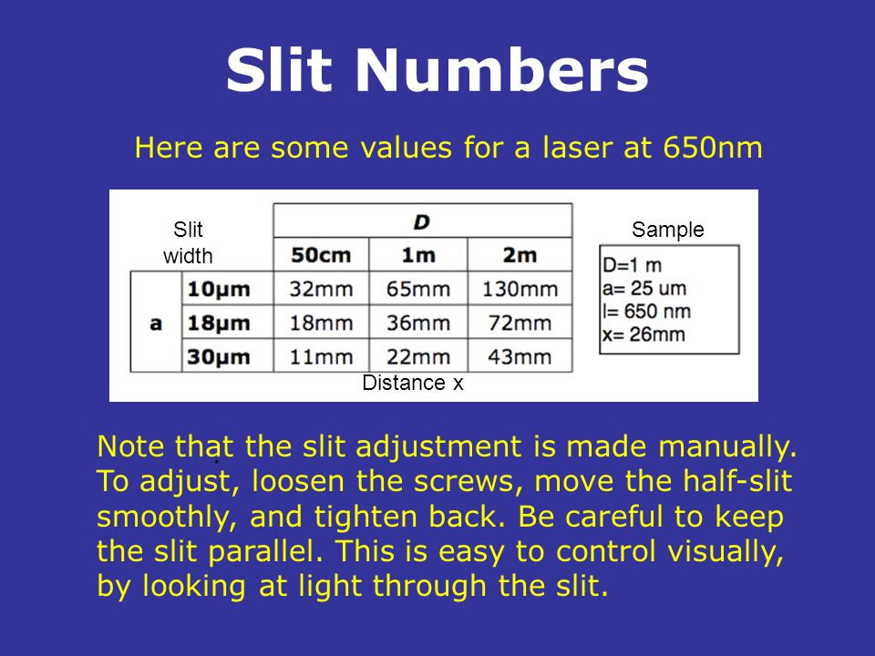 Here are some values for a laser at 650nm