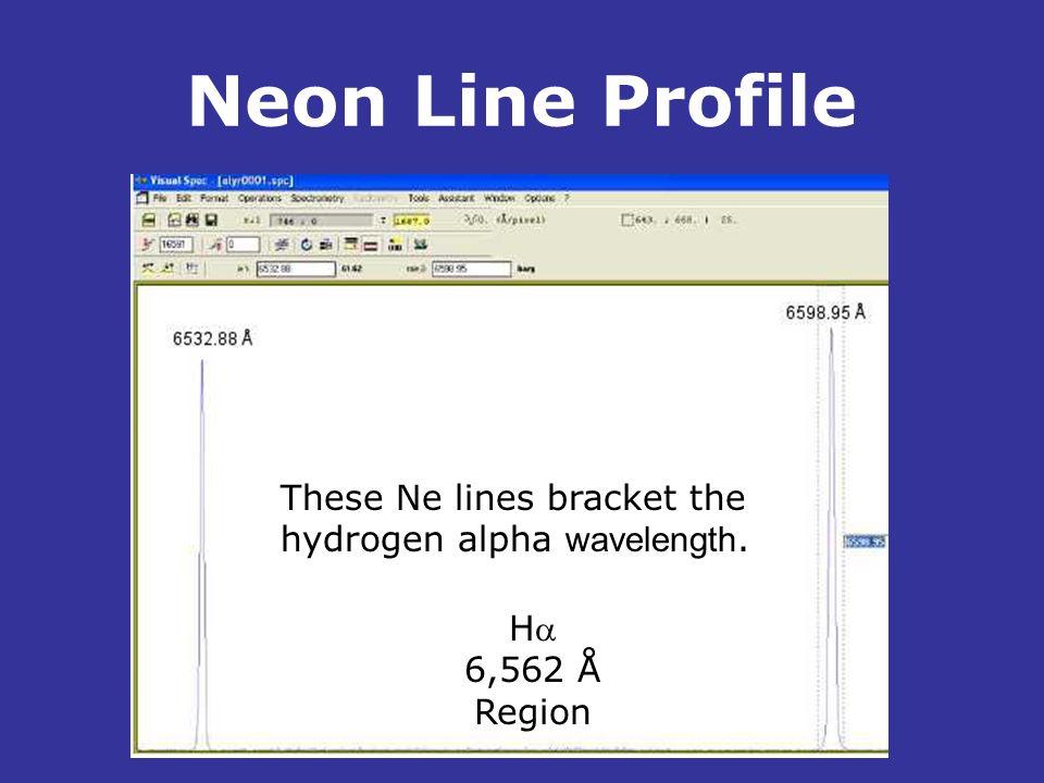 Neon Line Profile These Ne lines bracket the hydrogen alpha wavelength. . Ha 6,562 Å Region