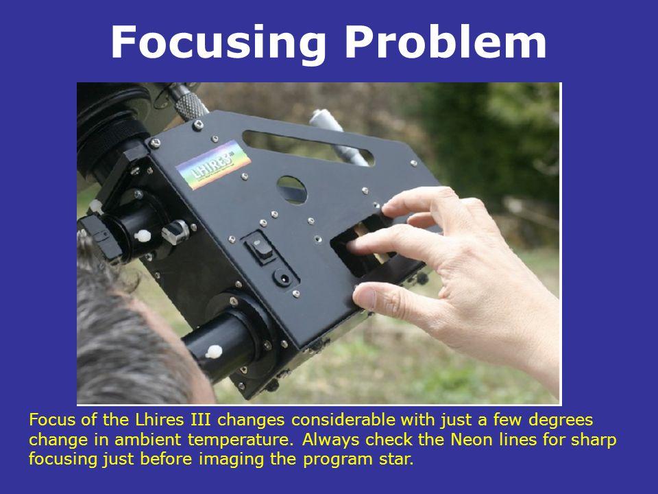 Focusing Problem .
