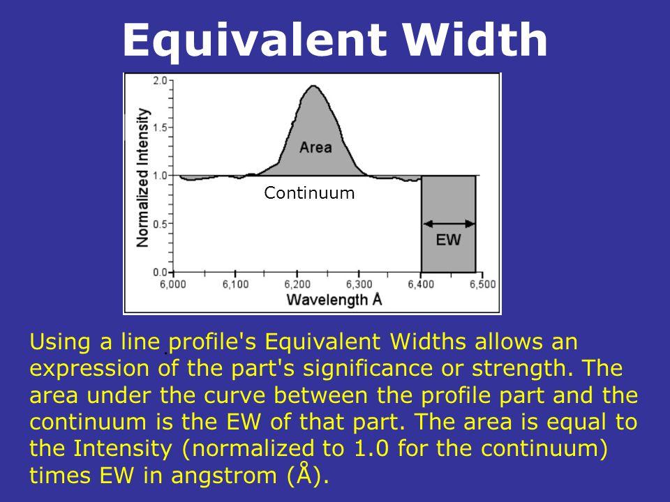 Equivalent Width Continuum.