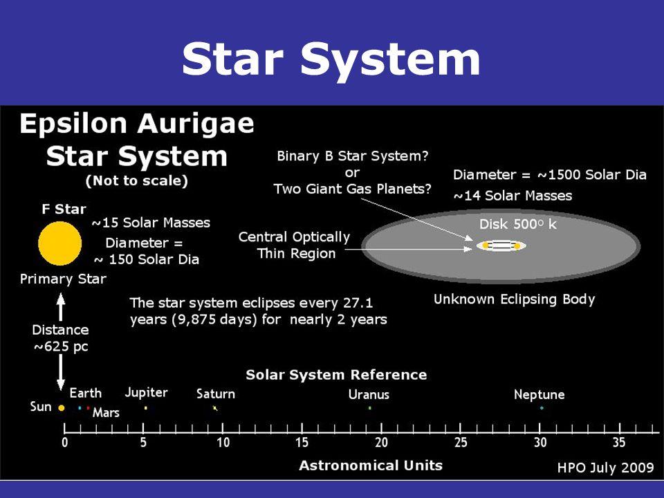 Star System .