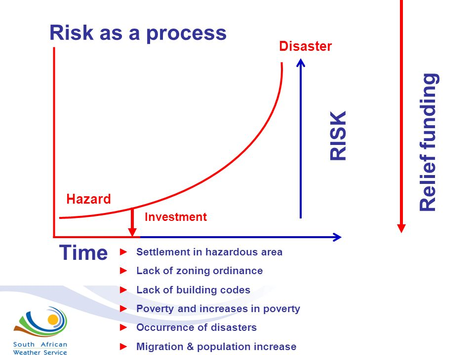 The risk and challenges of human
