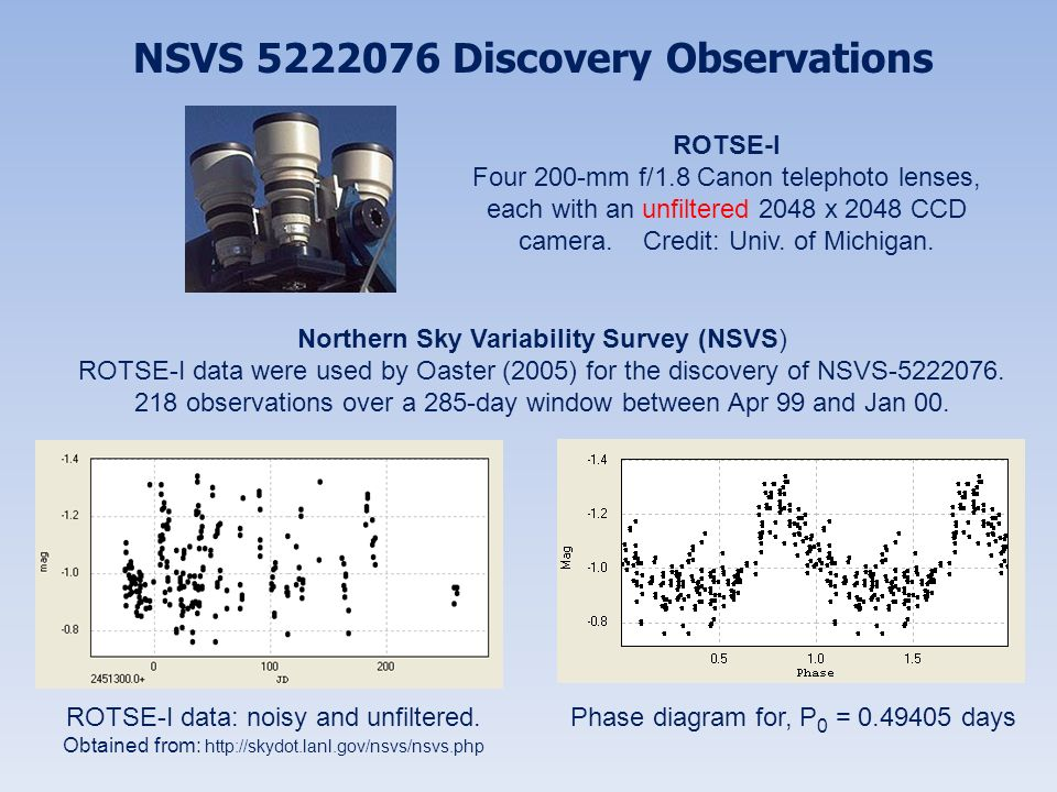 NSVS 5222076 Discovery Observations