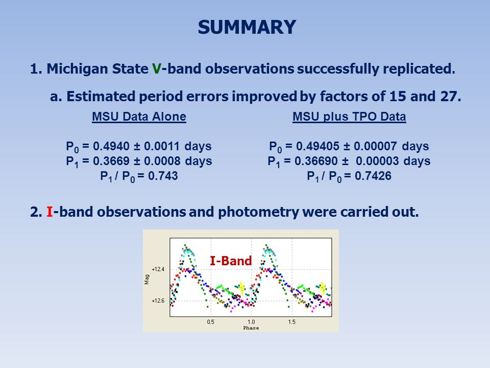 SUMMARY 1. Michigan State V-band observations successfully replicated.