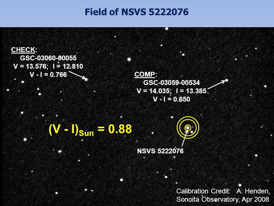 (V - I)Sun = 0.88 Field of NSVS CHECK: