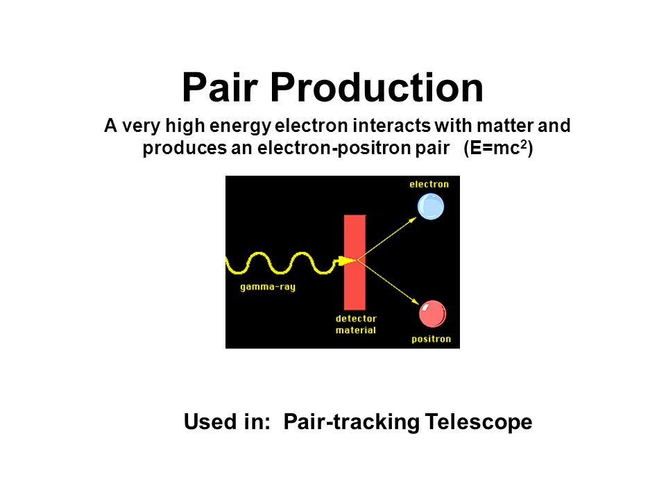 Used in: Pair-tracking Telescope