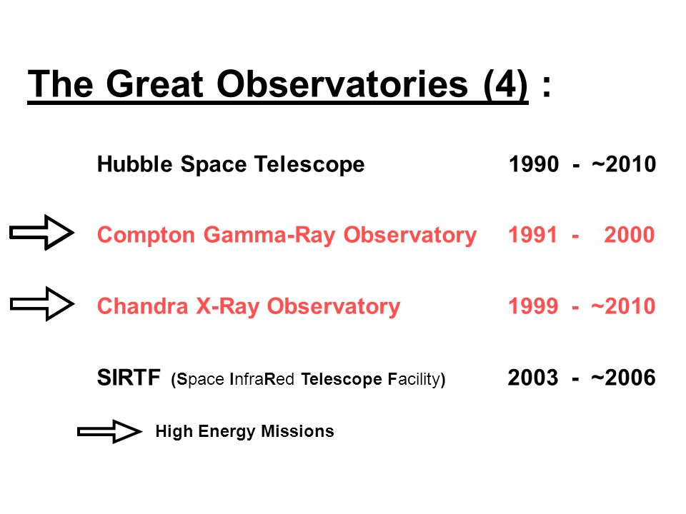 The Great Observatories (4) :