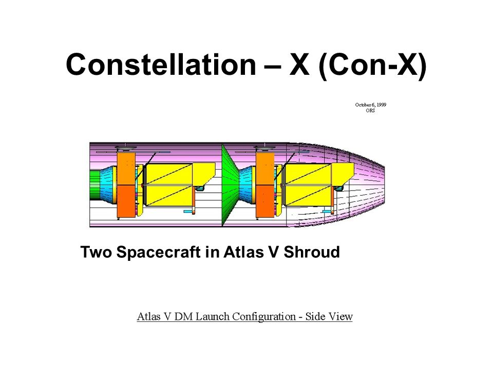 Constellation – X (Con-X)