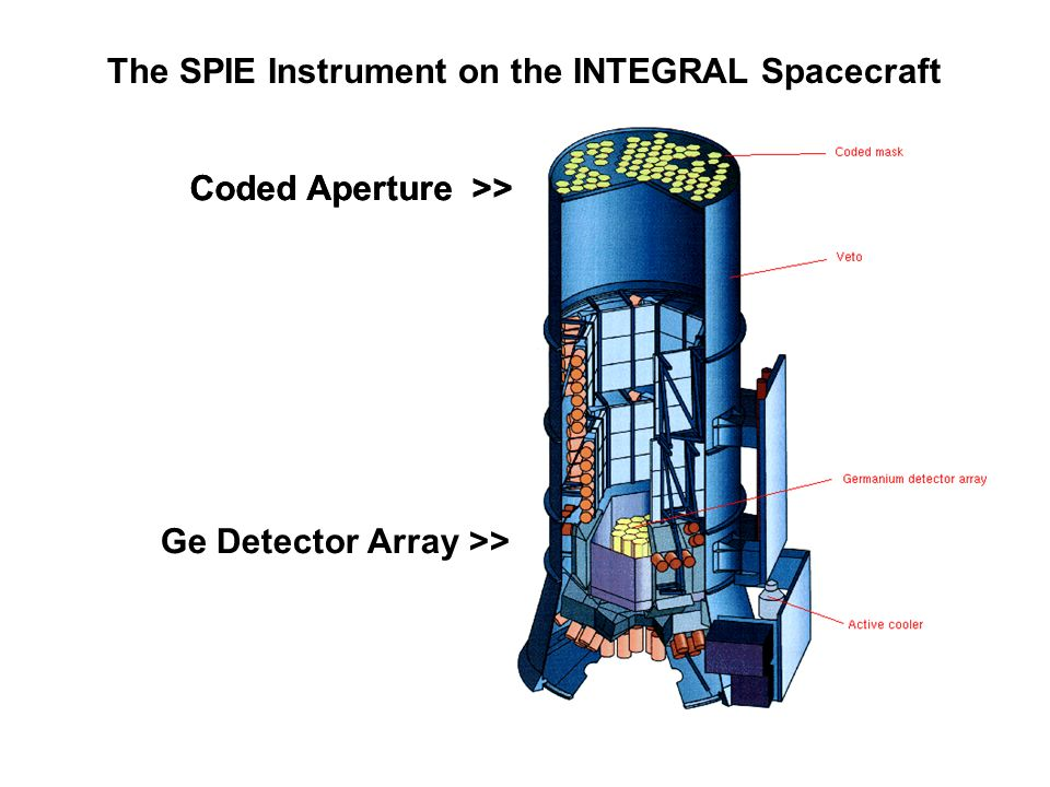 The SPIE Instrument on the INTEGRAL Spacecraft