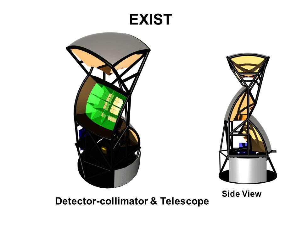 Detector-collimator & Telescope