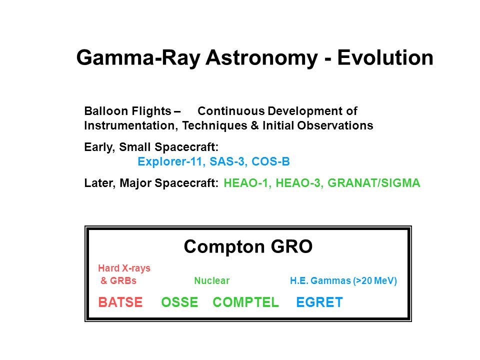 Gamma-Ray Astronomy - Evolution