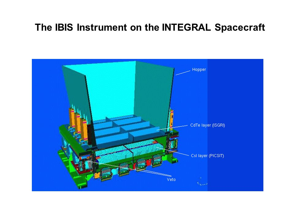 The IBIS Instrument on the INTEGRAL Spacecraft