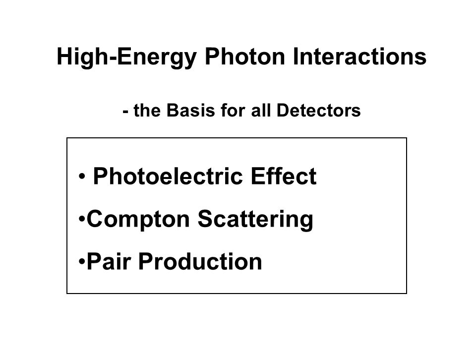 High-Energy Photon Interactions - the Basis for all Detectors