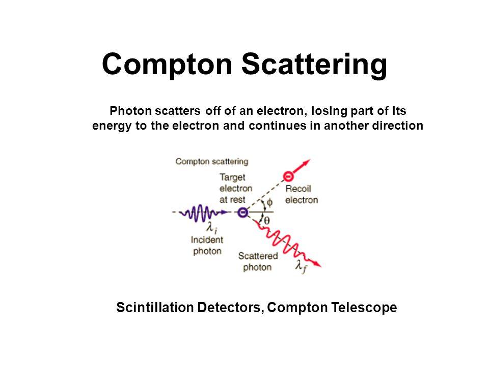 Scintillation Detectors, Compton Telescope